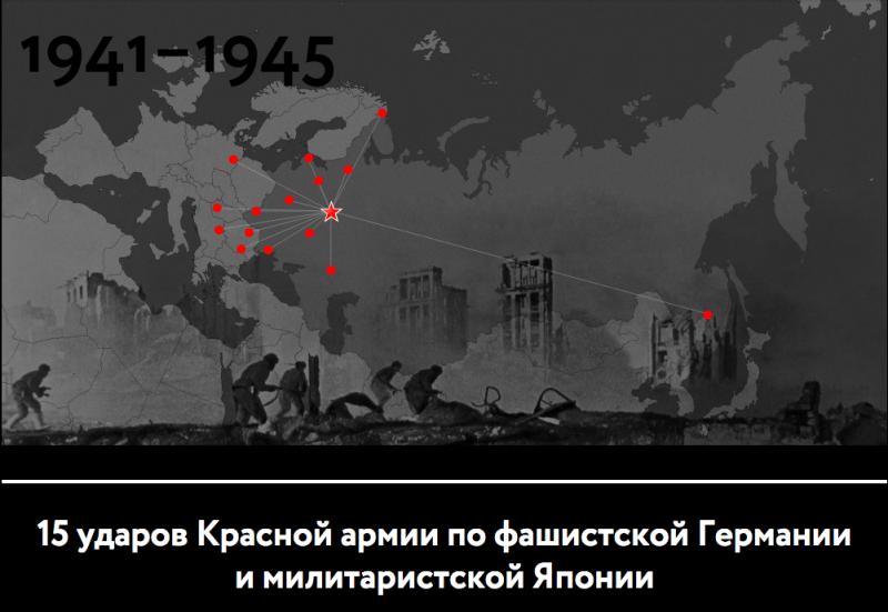 15 ударов Красной Армии